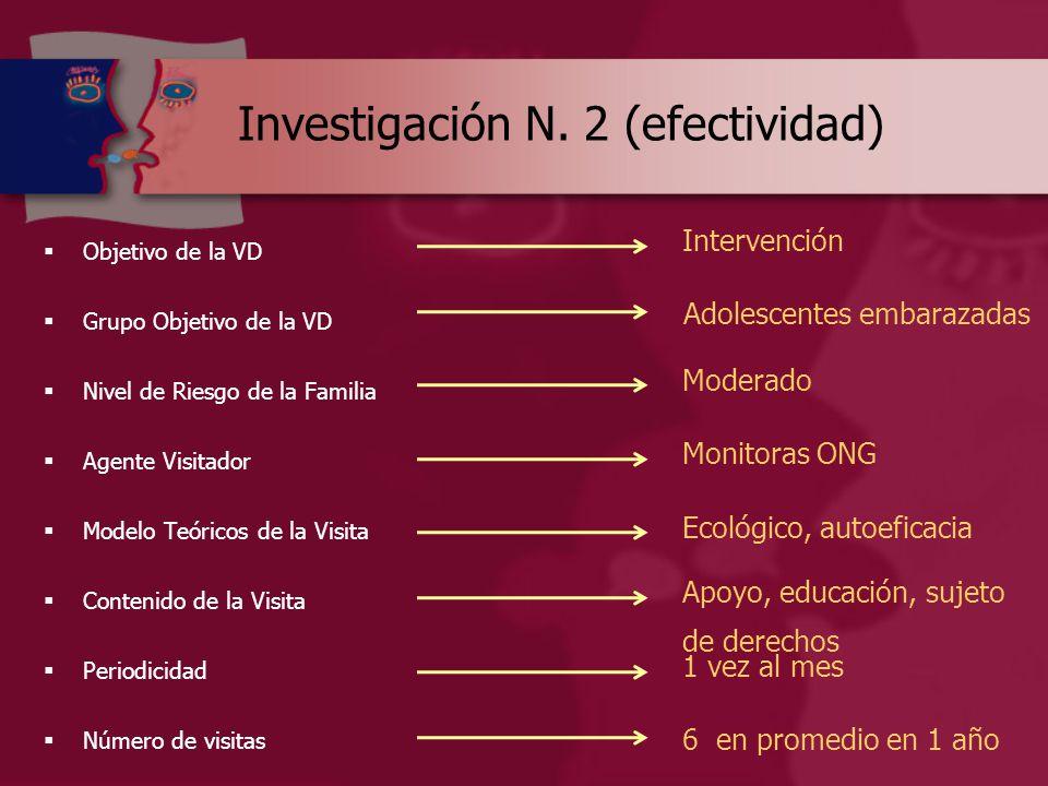 Investigación N.