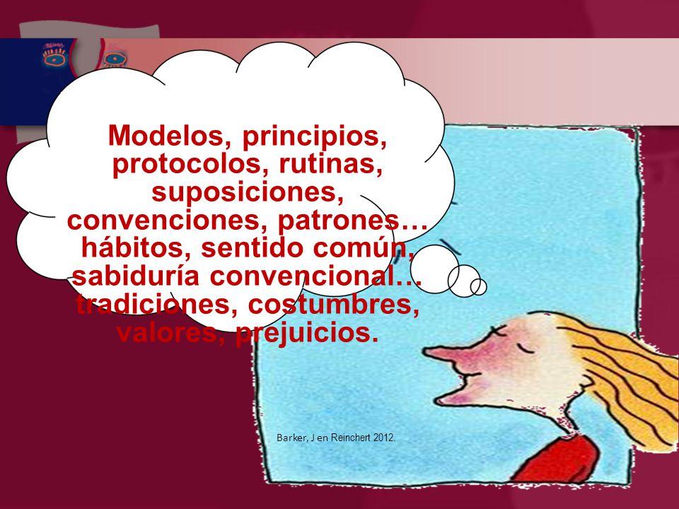 Teoría, Modelos, Principios, protocolos, rutinas, suposiciones, convenciones, patrones… hábitos, sentido común, sabiduría convencional… Tradiciones, costumbres, valores, prejuicio Modelos, principios, protocolos, rutinas, suposiciones, convenciones, patrones… hábitos, sentido común, sabiduría convencional… tradiciones, costumbres, valores, prejuicios.