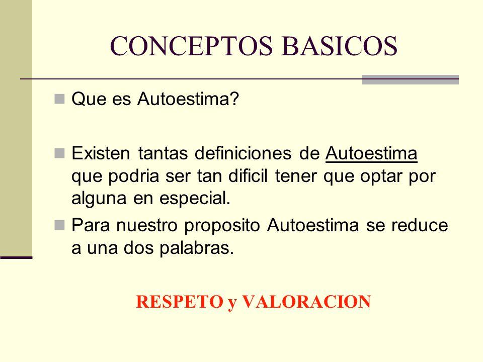 CONCEPTOS BASICOS Que es Autoestima.
