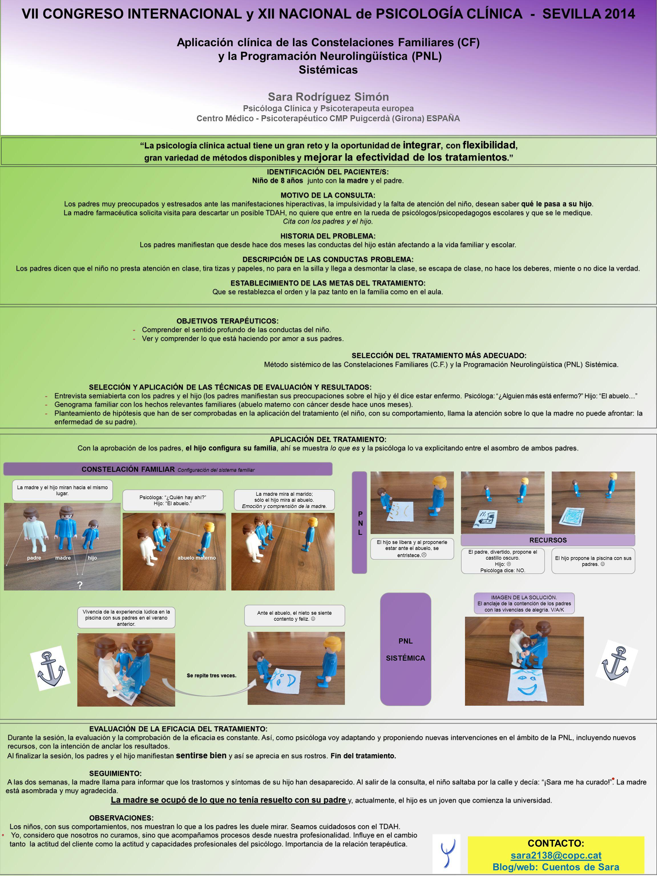 VII CONGRESO INTERNACIONAL y XII NACIONAL de PSICOLOGÍA CLÍNICA - SEVILLA 2014 Aplicación clínica de las Constelaciones Familiares (CF) y la Programación Neurolingüística (PNL) Sistémicas Sara Rodríguez Simón Psicóloga Clínica y Psicoterapeuta europea Centro Médico - Psicoterapéutico CMP Puigcerdà (Girona) ESPAÑA VII CONGRESO INTERNACIONAL y XII NACIONAL de PSICOLOGÍA CLÍNICA - SEVILLA 2014 Aplicación clínica de las Constelaciones Familiares (CF) y la Programación Neurolingüística (PNL) Sistémicas Sara Rodríguez Simón Psicóloga Clínica y Psicoterapeuta europea Centro Médico - Psicoterapéutico CMP Puigcerdà (Girona) ESPAÑA CONTACTO: sara2138@copc.cat Blog/web: Cuentos de Sara IDENTIFICACIÓN DEL PACIENTE/S: Niño de 8 años junto con la madre y el padre.