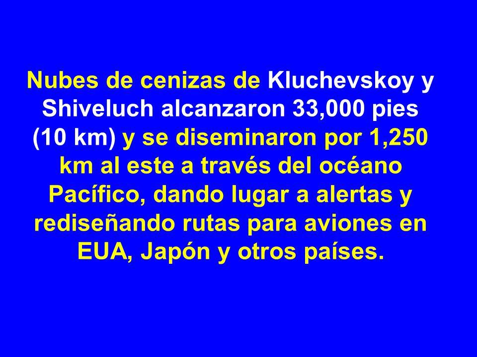 Nubes de cenizas de Kluchevskoy y Shiveluch alcanzaron 33,000 pies (10 km) y se diseminaron por 1,250 km al este a través del océano Pacífico, dando lugar a alertas y rediseñando rutas para aviones en EUA, Japón y otros países.