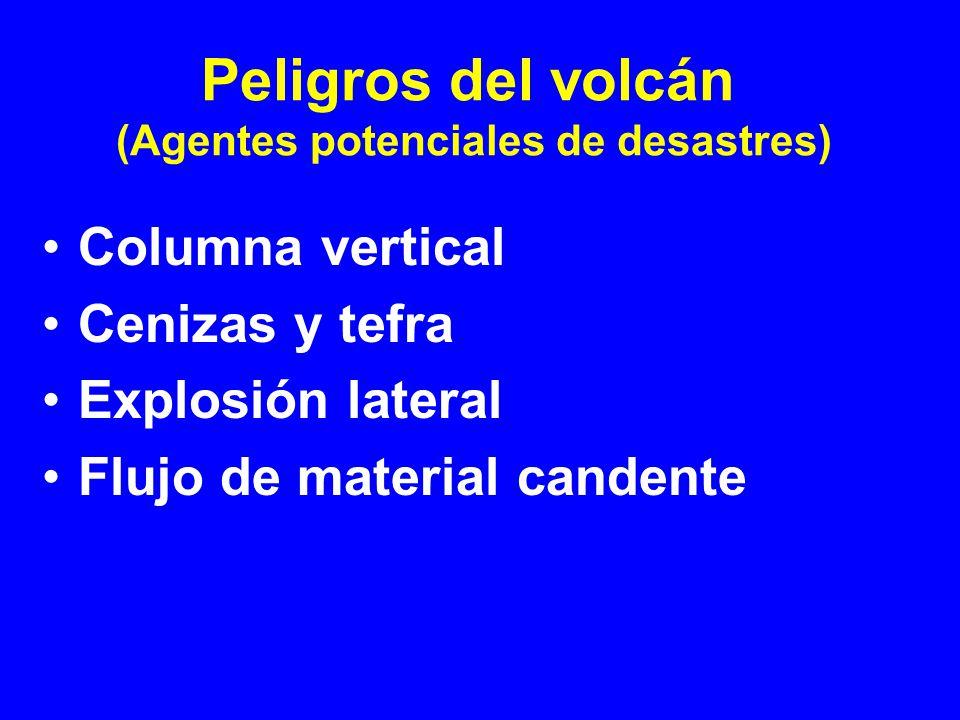 Peligros del volcán (Agentes potenciales de desastres) Columna vertical Cenizas y tefra Explosión lateral Flujo de material candente