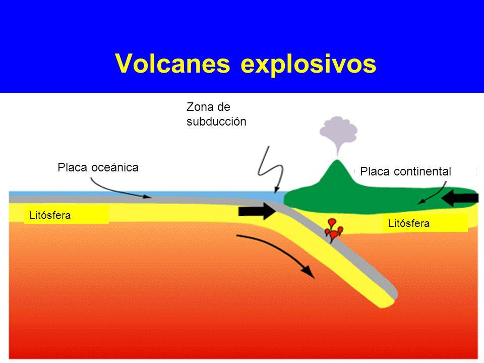 Volcanes explosivos Placa oceánica Placa continental Litósfera Zona de subducción