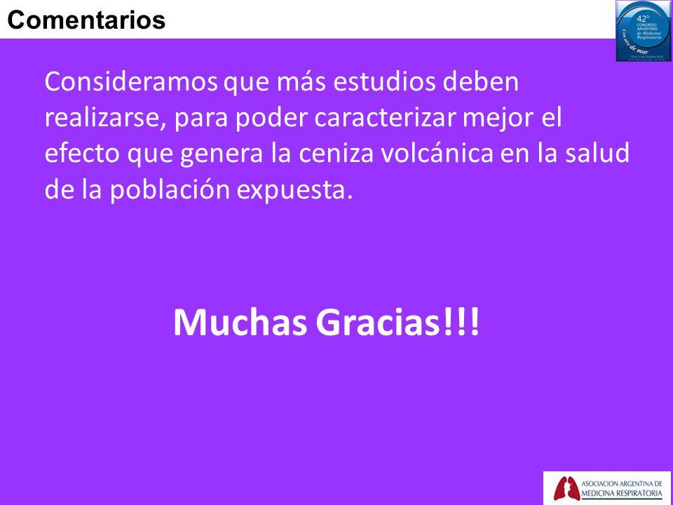 Comentarios Muchas Gracias!!.