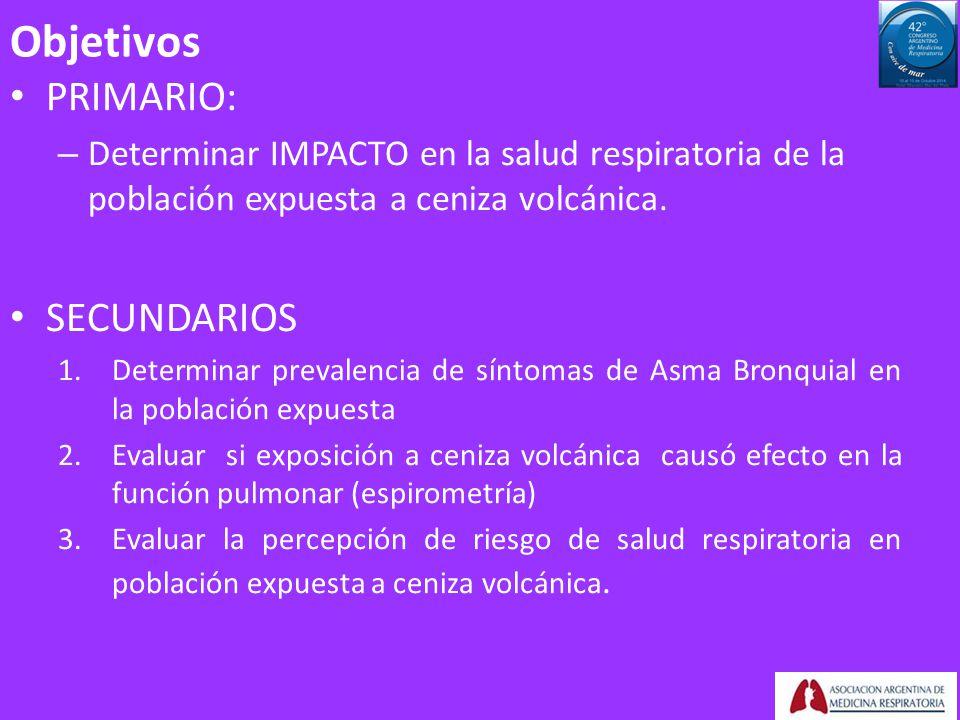 Objetivos PRIMARIO: – Determinar IMPACTO en la salud respiratoria de la población expuesta a ceniza volcánica.