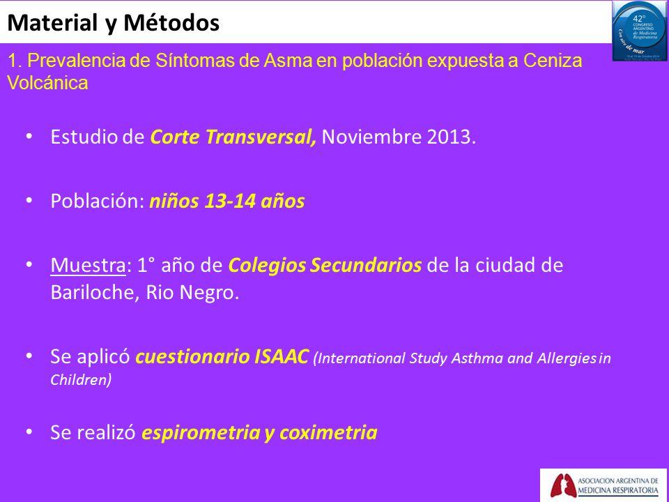 Material y Métodos Estudio de Corte Transversal, Noviembre 2013.