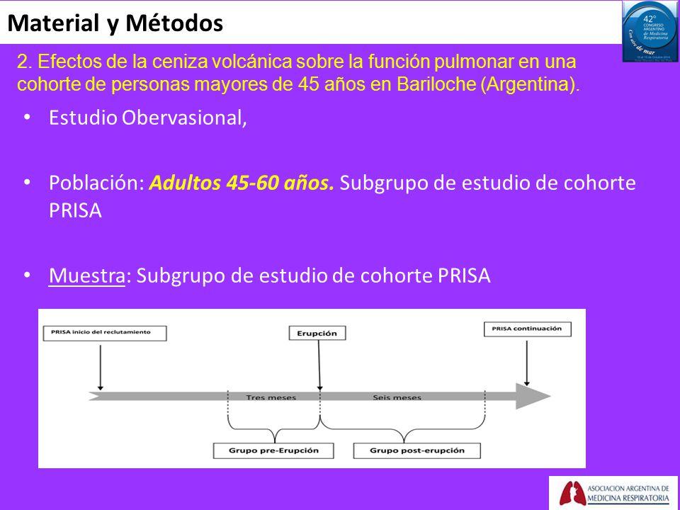 Material y Métodos Estudio Obervasional, Población: Adultos 45-60 años.