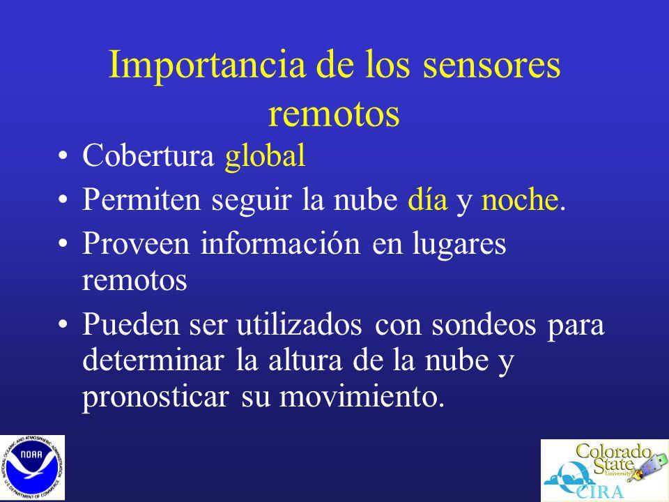 Importancia de los sensores remotos Cobertura global Permiten seguir la nube día y noche.