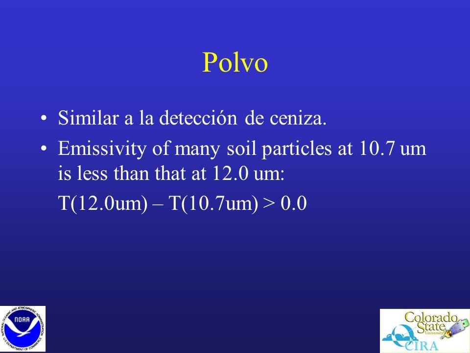 Polvo Similar a la detección de ceniza.
