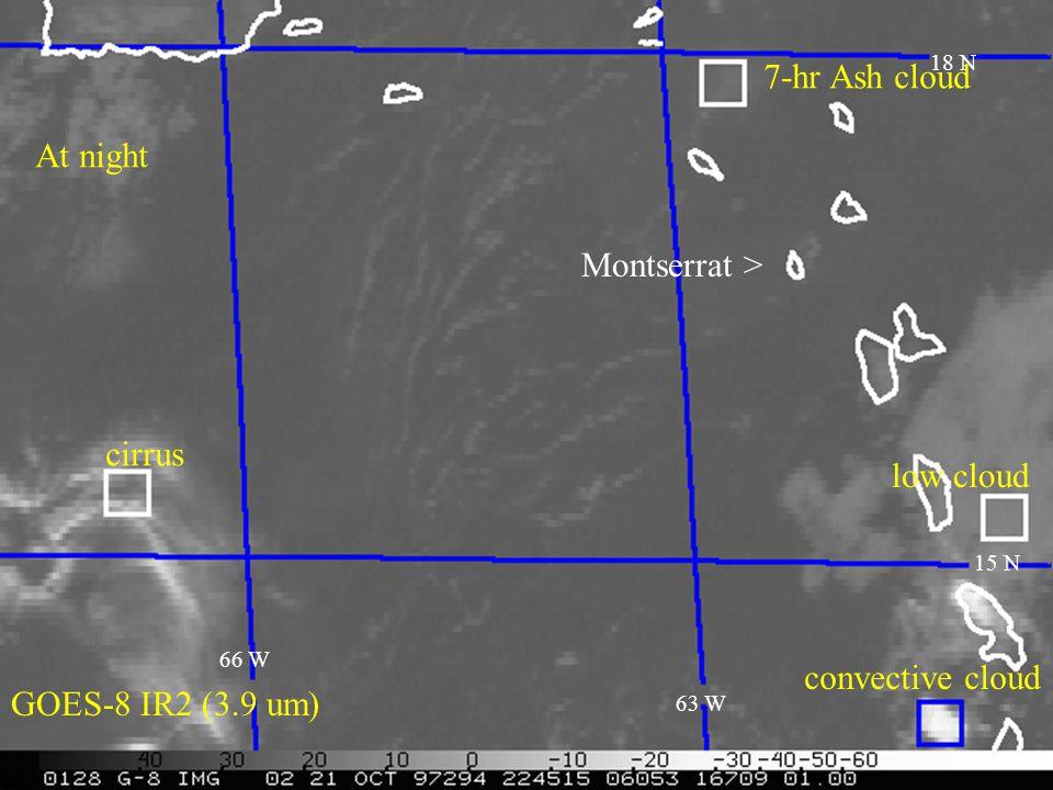 GOES-8 12.7 um channel GOES-8 IR2 (3.9 um) 15 N 18 N 63 W 66 W 7-hr Ash cloud low cloud convective cloud cirrus Montserrat > At night