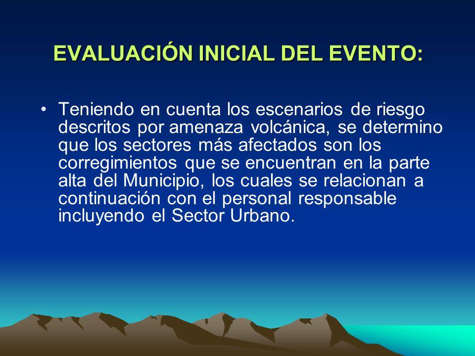 EVALUACIÓN INICIAL DEL EVENTO: Teniendo en cuenta los escenarios de riesgo descritos por amenaza volcánica, se determino que los sectores más afectados son los corregimientos que se encuentran en la parte alta del Municipio, los cuales se relacionan a continuación con el personal responsable incluyendo el Sector Urbano.