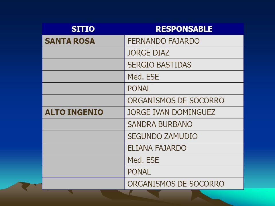 SITIORESPONSABLE SANTA ROSAFERNANDO FAJARDO JORGE DIAZ SERGIO BASTIDAS Med.
