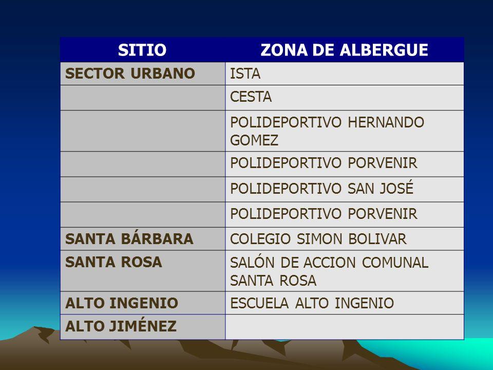SITIOZONA DE ALBERGUE SECTOR URBANOISTA CESTA POLIDEPORTIVO HERNANDO GOMEZ POLIDEPORTIVO PORVENIR POLIDEPORTIVO SAN JOSÉ POLIDEPORTIVO PORVENIR SANTA BÁRBARACOLEGIO SIMON BOLIVAR SANTA ROSASALÓN DE ACCION COMUNAL SANTA ROSA ALTO INGENIOESCUELA ALTO INGENIO ALTO JIMÉNEZ
