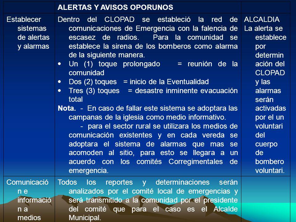 ALERTAS Y AVISOS OPORUNOS Establecer sistemas de alertas y alarmas Dentro del CLOPAD se estableció la red de comunicaciones de Emergencia con la falencia de escasez de radios.