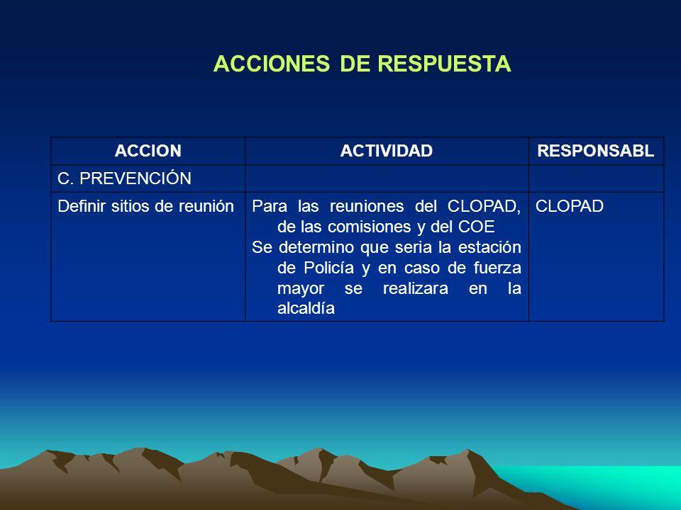 ACCIONACTIVIDADRESPONSABL C.