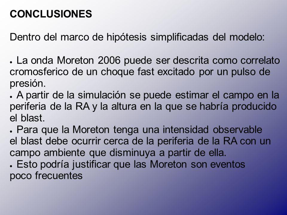 CONCLUSIONES Dentro del marco de hipótesis simplificadas del modelo: ● La onda Moreton 2006 puede ser descrita como correlato cromosferico de un choque fast excitado por un pulso de presión.