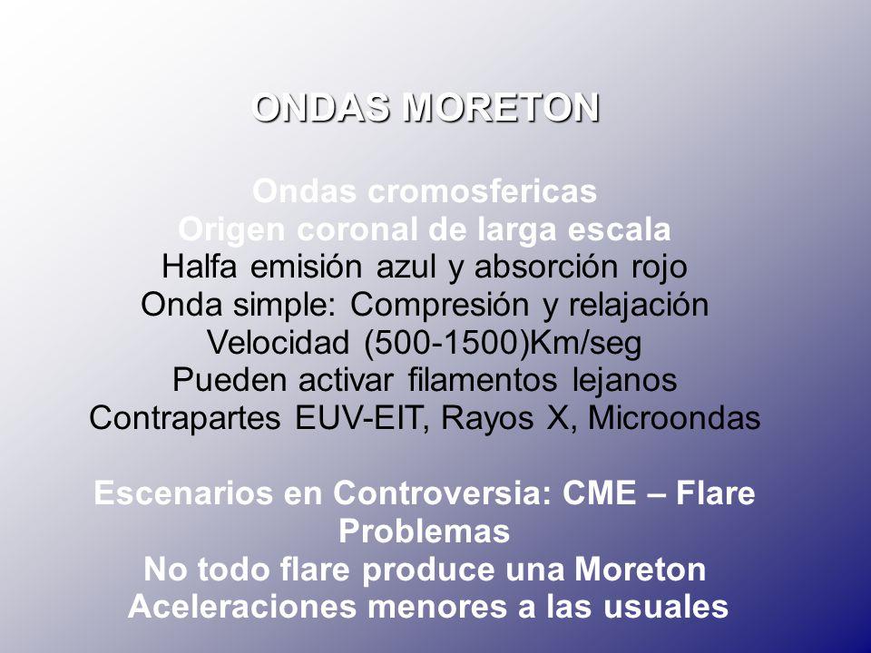 ONDAS MORETON Ondas cromosfericas Origen coronal de larga escala Halfa emisión azul y absorción rojo Onda simple: Compresión y relajación Velocidad (500-1500)Km/seg Pueden activar filamentos lejanos Contrapartes EUV-EIT, Rayos X, Microondas Escenarios en Controversia: CME – Flare Problemas No todo flare produce una Moreton Aceleraciones menores a las usuales
