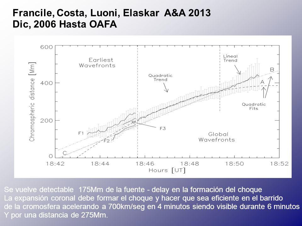 Francile, Costa, Luoni, Elaskar A&A 2013 Dic, 2006 Hasta OAFA Se vuelve detectable 175Mm de la fuente - delay en la formación del choque La expansión coronal debe formar el choque y hacer que sea eficiente en el barrido de la cromosfera acelerando a 700km/seg en 4 minutos siendo visible durante 6 minutos Y por una distancia de 275Mm.
