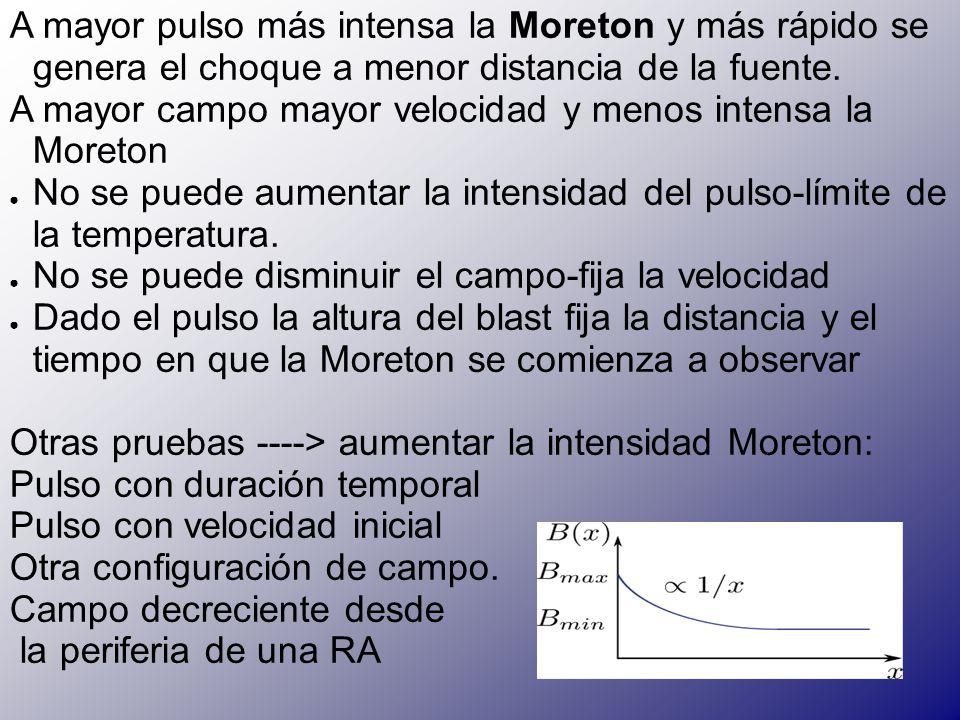 A mayor pulso más intensa la Moreton y más rápido se genera el choque a menor distancia de la fuente.