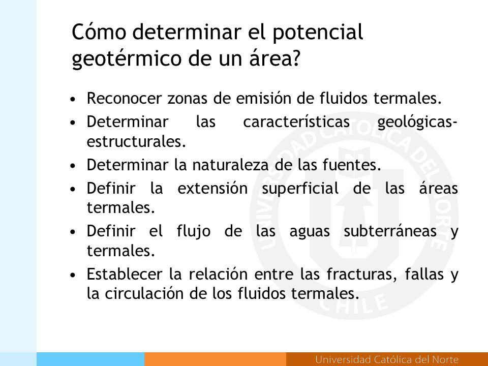 Cómo determinar el potencial geotérmico de un área.