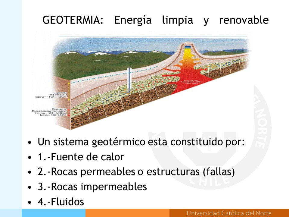 GEOTERMIA: Energía limpia y renovable Un sistema geotérmico esta constituido por: 1.-Fuente de calor 2.-Rocas permeables o estructuras (fallas) 3.-Rocas impermeables 4.-Fluidos