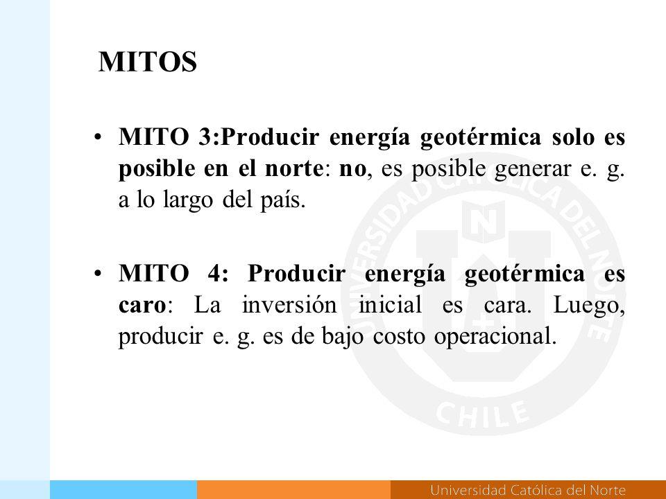 MITOS MITO 3:Producir energía geotérmica solo es posible en el norte: no, es posible generar e.