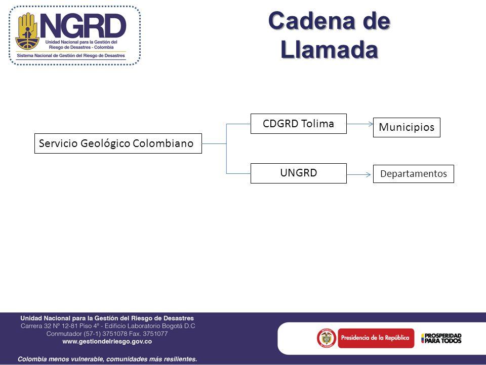 Cadena de Llamada Servicio Geológico Colombiano CDGRD Tolima UNGRD Municipios Departamentos
