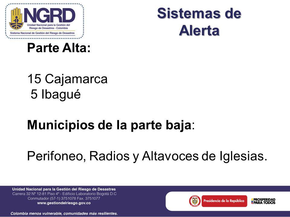 Sistemas de Alerta Parte Alta: 15 Cajamarca 5 Ibagué Municipios de la parte baja: Perifoneo, Radios y Altavoces de Iglesias.