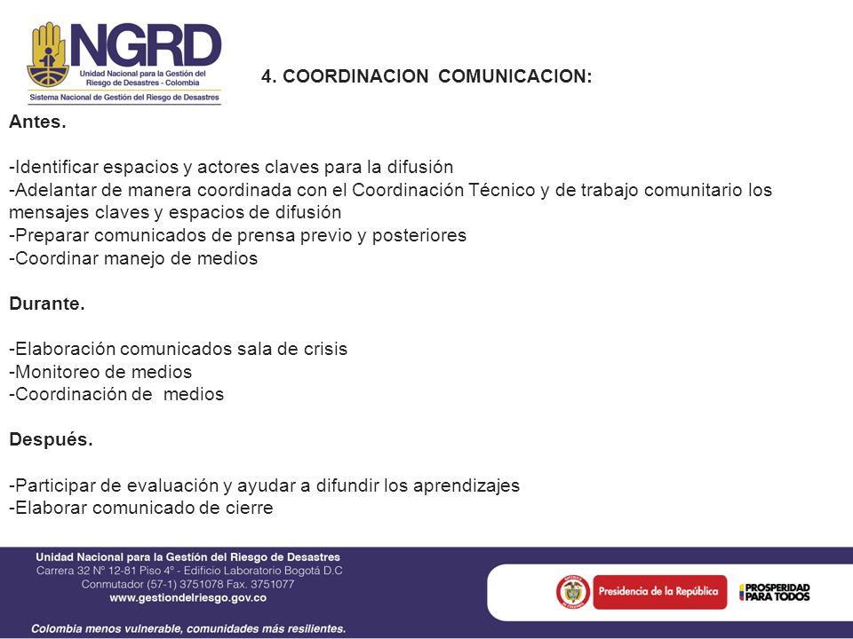 4. COORDINACION COMUNICACION: Antes.