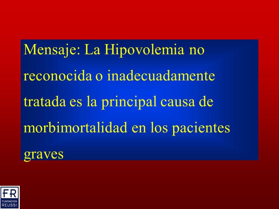 Mensaje: La Hipovolemia no reconocida o inadecuadamente tratada es la principal causa de morbimortalidad en los pacientes graves