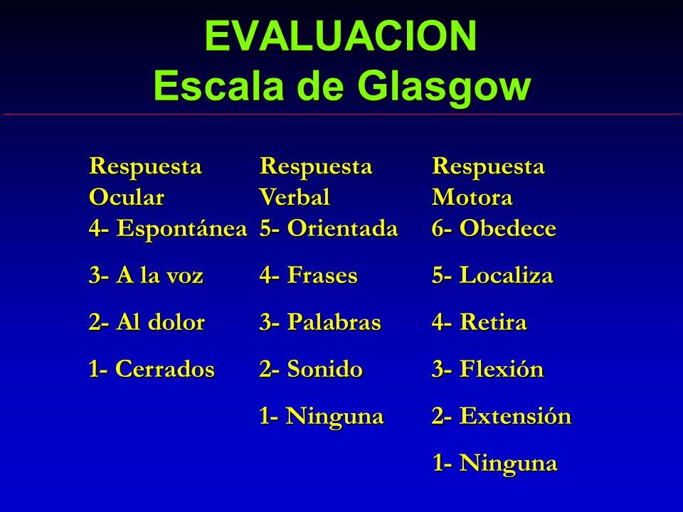 EVALUACION Escala de Glasgow Respuesta Ocular Respuesta Verbal Respuesta Motora 4- Espontánea 5- Orientada 6- Obedece 3- A la voz 4- Frases 5- Localiza 2- Al dolor 3- Palabras 4- Retira 1- Cerrados 2- Sonido 3- Flexión 1- Ninguna 2- Extensión 1- Ninguna