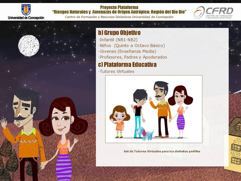 b) Grupo Objetivo -Infantil (NB1-NB2) -Niños (Quinto a Octavo Básico) -Jóvenes (Enseñanza Media) -Profesores, Padres y Apoderados c) Plataforma Educativa -Tutores Virtuales Set de Tutores Virtuales para los distintos perfiles