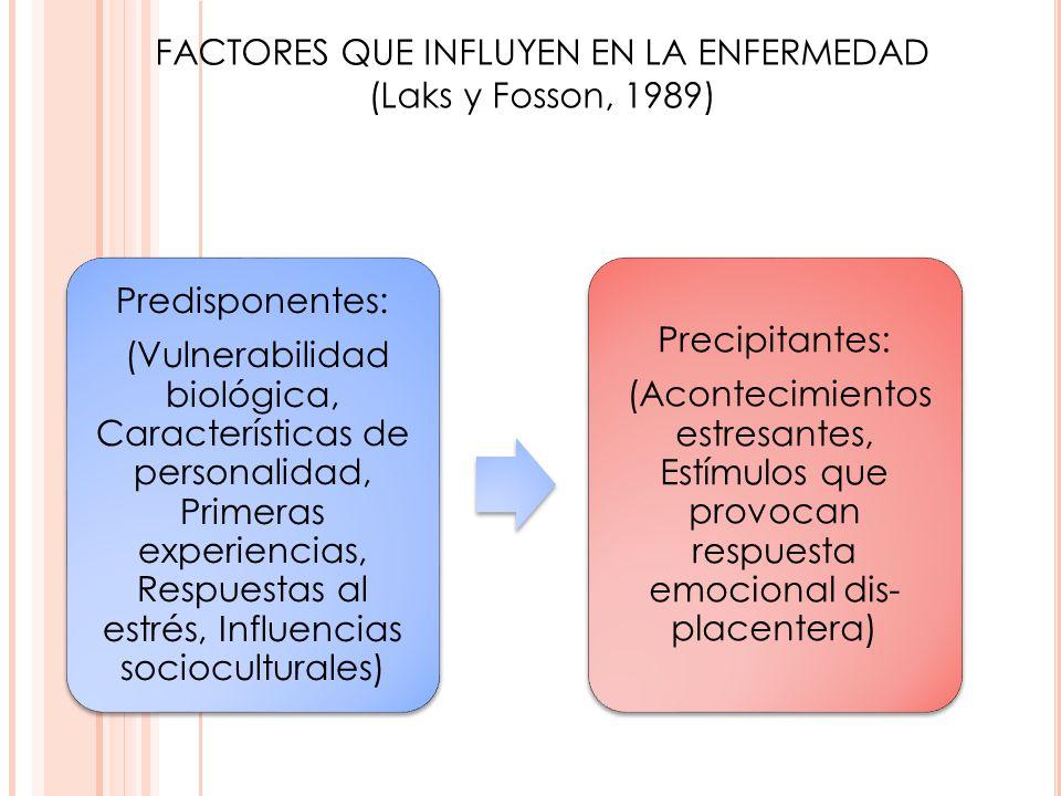 FACTORES QUE INFLUYEN EN LA ENFERMEDAD (Laks y Fosson, 1989) Predisponentes: (Vulnerabilidad biológica, Características de personalidad, Primeras expe