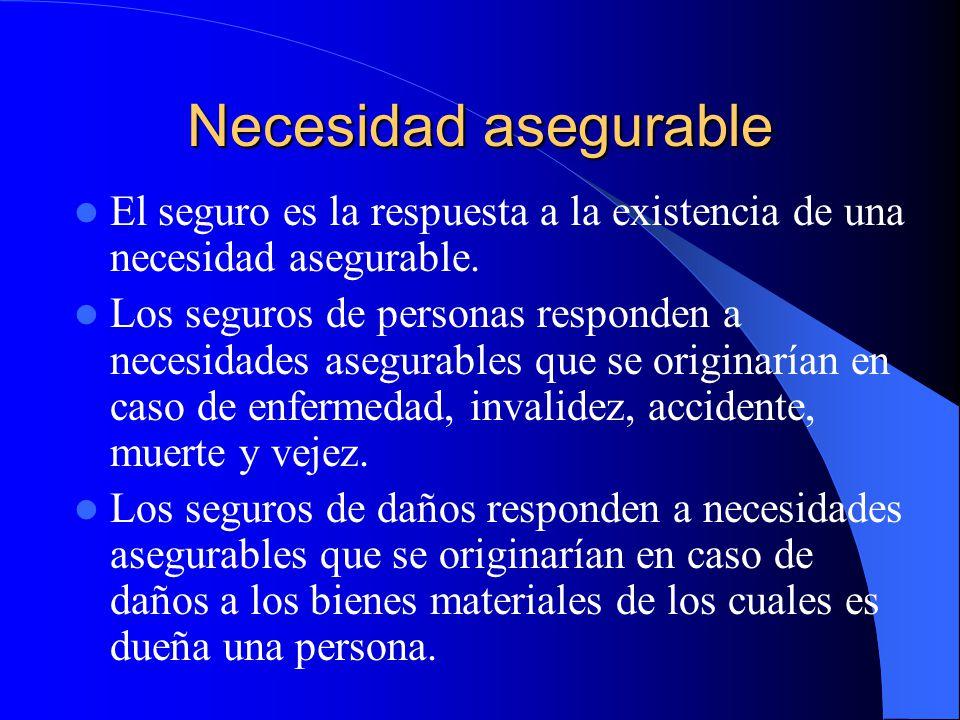 Necesidades asegurables