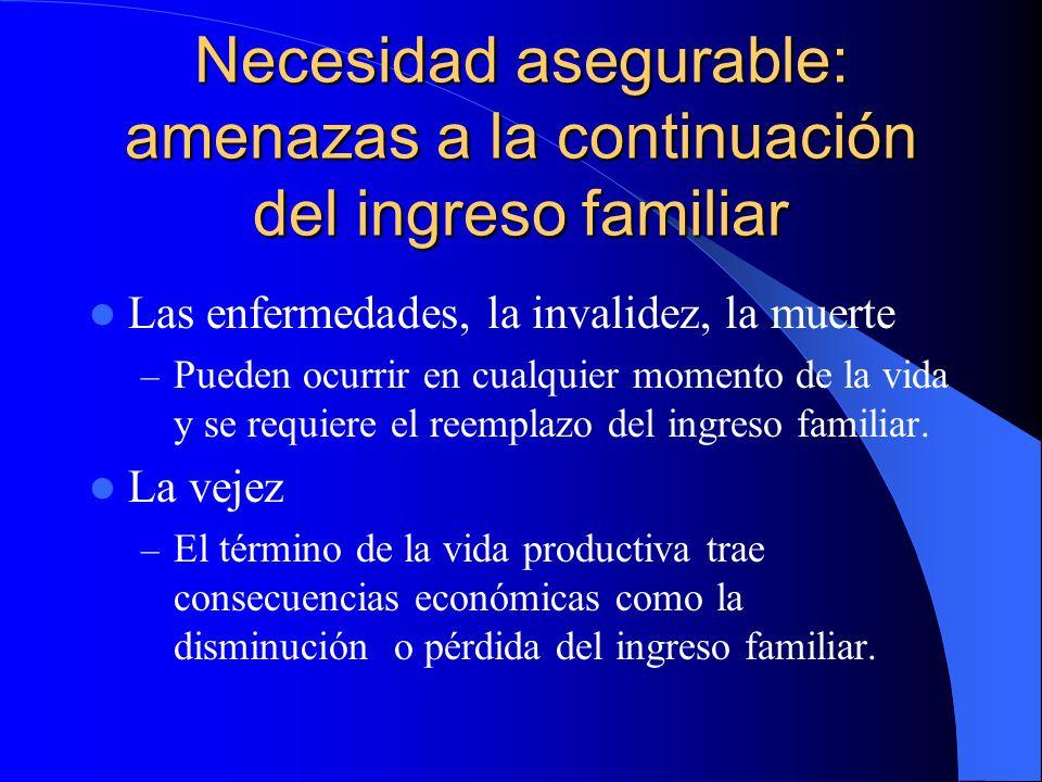 Necesidad asegurable El seguro es la respuesta a la existencia de una necesidad asegurable.