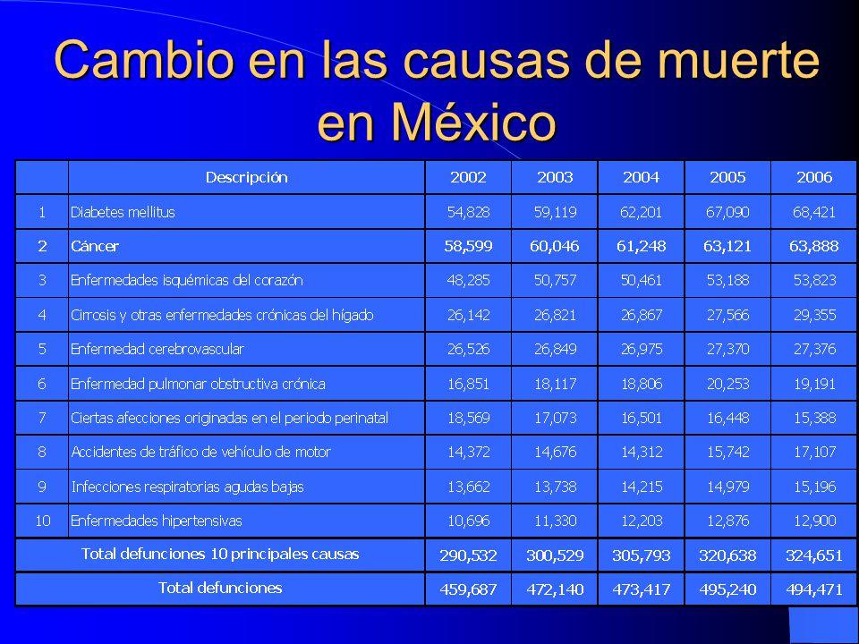 Cambio en las causas de muerte en México
