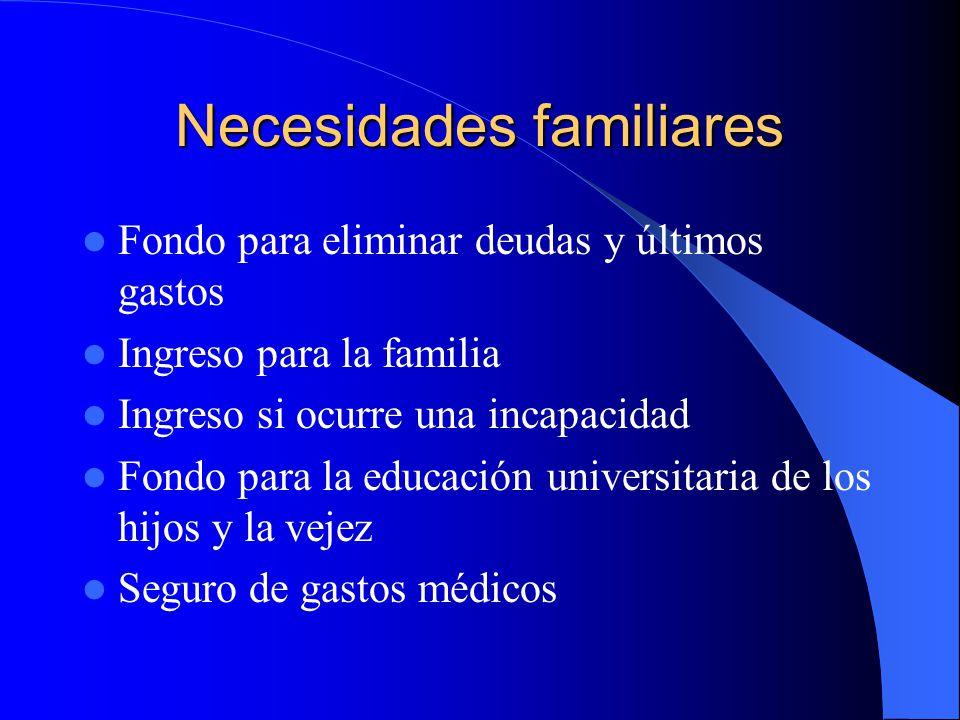 Seguro de salud La protección del ingreso en caso de enfermedad es cubierto por el seguro de incapacidad o de gastos médicos.