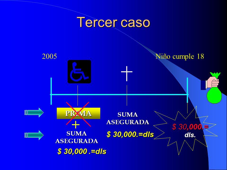 2005 2017= Niño cumple 18 $ 30,000.= dls.