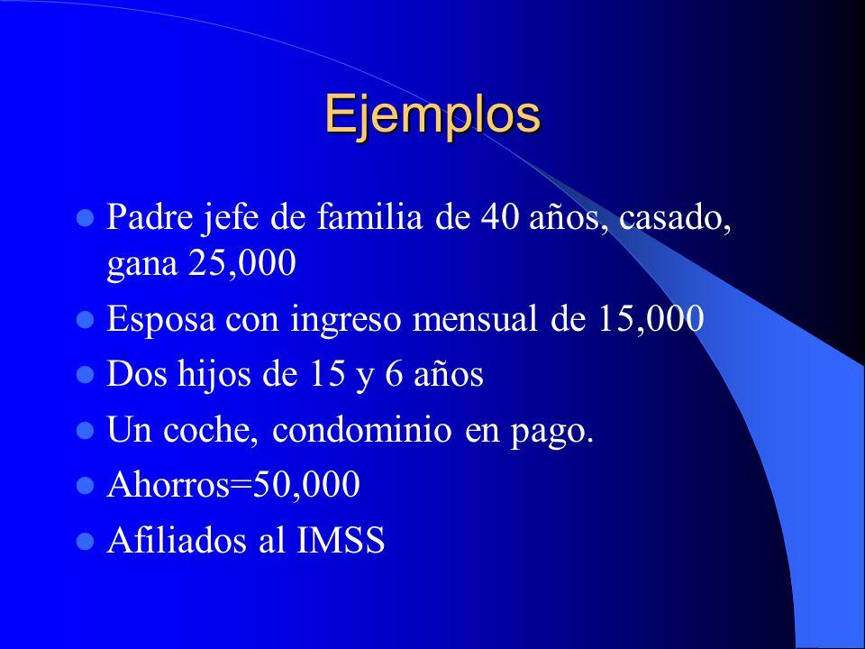 Beneficiarios Al designar beneficiarios se debe especificar correctamente los nombres y porcentajes a repartir.