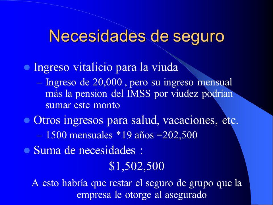 Necesidades de seguro Fondo para eliminación de deudas y últimos gastos (aprox 100,000): – 100,000-50,000 de ahorro=50,000 Ingresos por el período de reajuste – 25,000 –15,000 del sueldo de la esposa=10000 – Durante 12 meses = 120,000 Ingresos mientras los hijos cumplen 25 años – 5000 mensuales: – Hijo 1 : 5000*91= 455,000 – Hijo 2: 5000*135= 675,000
