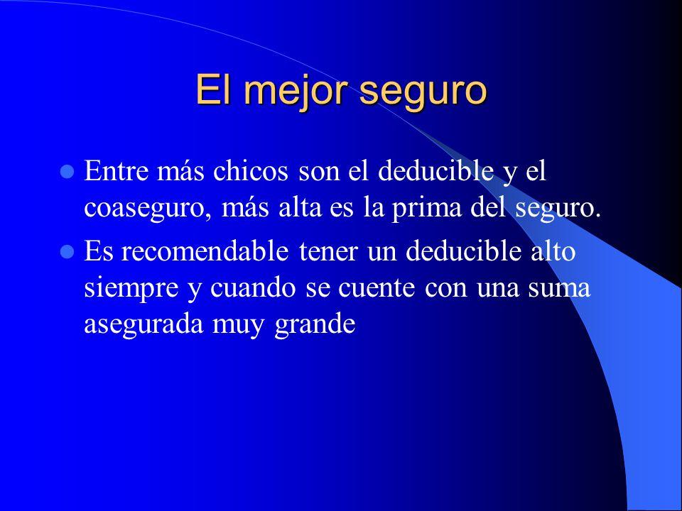 Otros límites máximos Máximo por intervención quirúrgica Máximo por visita médica Máximo para silla de ruedas Máximo por parto o cesárea Máximo por enfermera