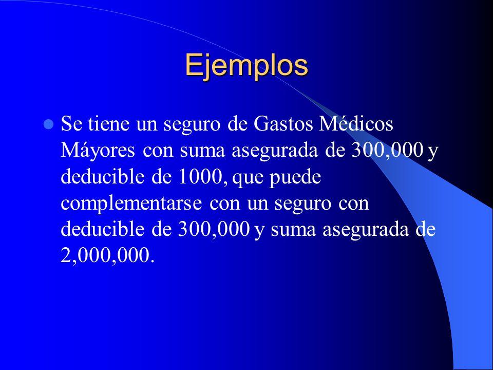 Ejemplos: Una persona tuvo una enfermedad cuyo costo total, incluyendo intervención quirúrgica, servicios de hospital, consultas y medicinas es de 180,000.