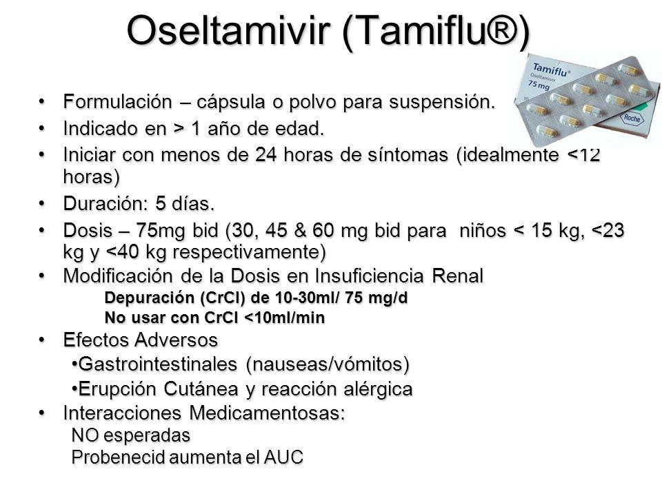 Oseltamivir (Tamiflu®) Formulación – cápsula o polvo para suspensión.Formulación – cápsula o polvo para suspensión.