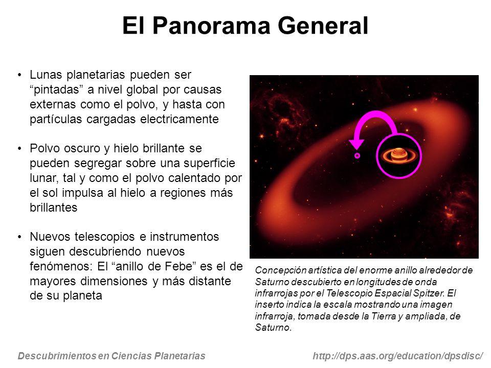 Descubrimientos en Ciencias Planetariashttp://dps.aas.org/education/dpsdisc/ El Panorama General Lunas planetarias pueden ser pintadas a nivel global por causas externas como el polvo, y hasta con partículas cargadas electricamente Polvo oscuro y hielo brillante se pueden segregar sobre una superficie lunar, tal y como el polvo calentado por el sol impulsa al hielo a regiones más brillantes Nuevos telescopios e instrumentos siguen descubriendo nuevos fenómenos: El anillo de Febe es el de mayores dimensiones y más distante de su planeta Concepción artística del enorme anillo alrededor de Saturno descubierto en longitudes de onda infrarrojas por el Telescopio Espacial Spitzer.