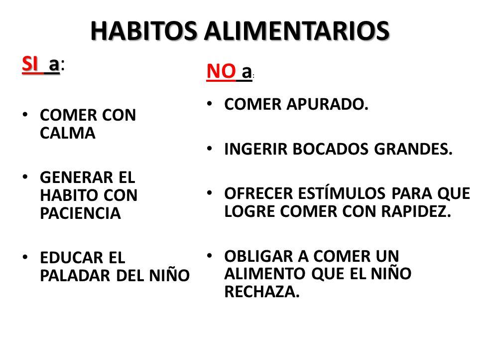 HABITOS ALIMENTARIOS SI a SI a: COMER CON CALMA GENERAR EL HABITO CON PACIENCIA EDUCAR EL PALADAR DEL NIÑO NO a : COMER APURADO.