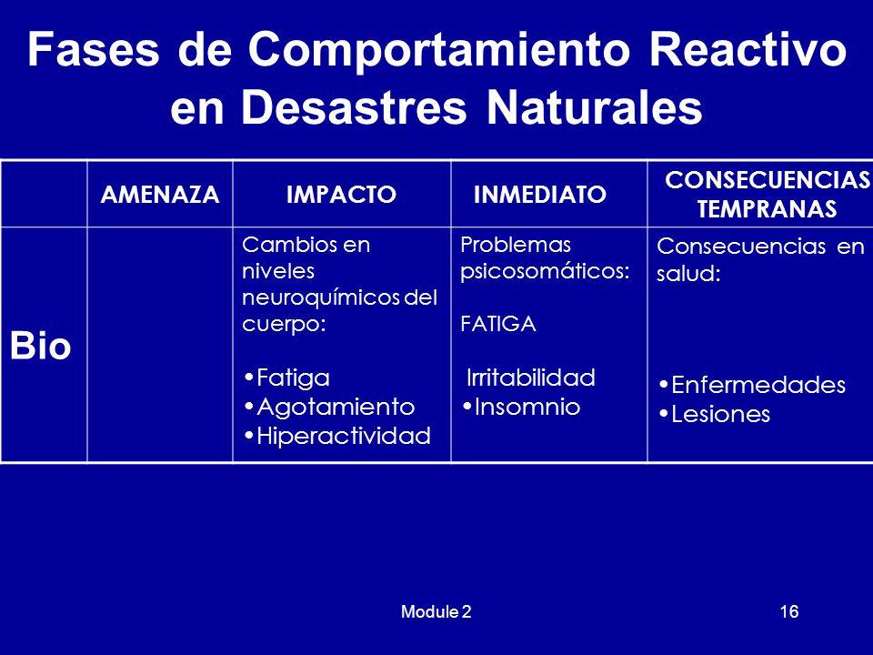 Module 216 Fases de Comportamiento Reactivo en Desastres Naturales AMENAZAIMPACTO INMEDIATO CONSECUENCIAS TEMPRANAS Bio Cambios en niveles neuroquímicos del cuerpo: Fatiga Agotamiento Hiperactividad Problemas psicosomáticos: FATIGA Irritabilidad Insomnio Consecuencias en salud: Enfermedades Lesiones