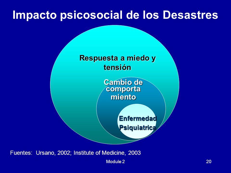 Module 220 Impacto psicosocial de los Desastres E E Respuesta a miedo y tensión Cambio de comporta miento EnfermedadPsiquiatrica Fuentes: Ursano, 2002; Institute of Medicine, 2003