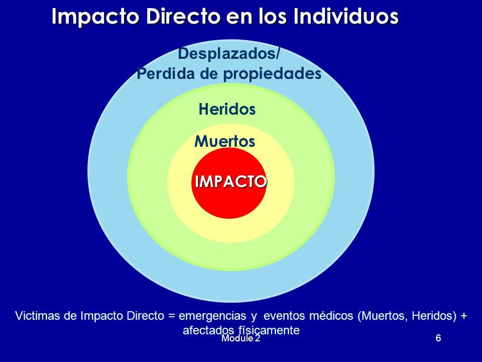 Module 26 Impacto Directo en los Individuos IMPACTO Muertos Heridos Desplazados/ Perdida de propiedades Victimas de Impacto Directo = emergencias y eventos médicos (Muertos, Heridos) + afectados físicamente