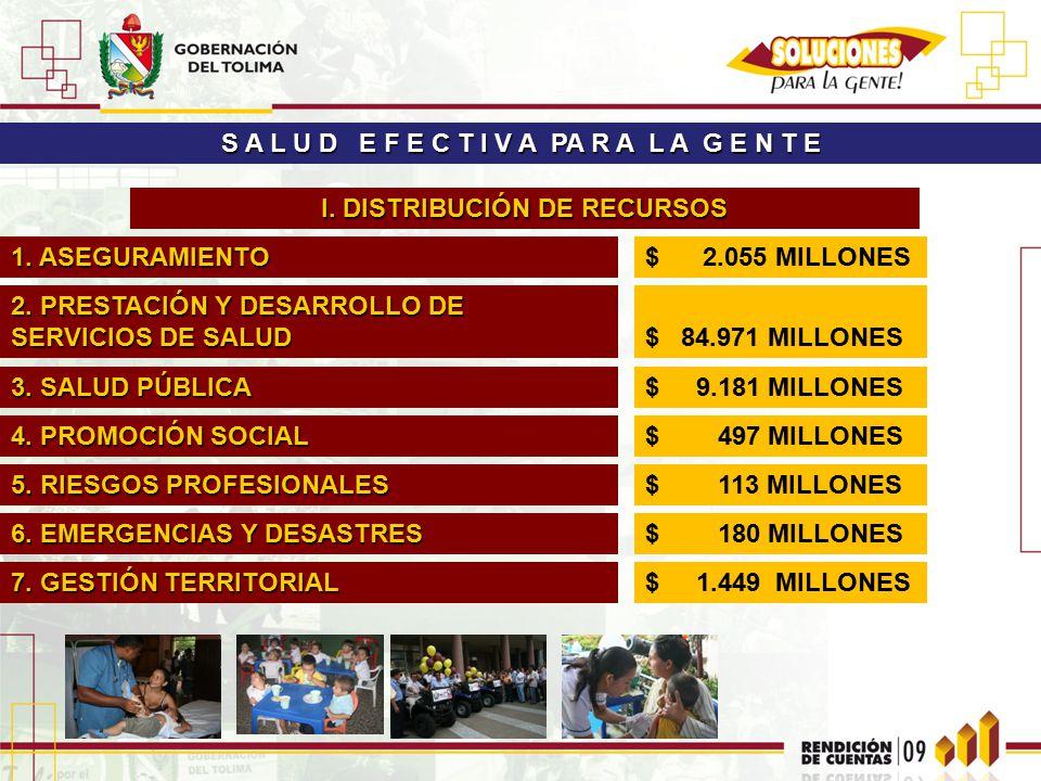 I. DISTRIBUCIÓN DE RECURSOS 2. PRESTACIÓN Y DESARROLLO DE SERVICIOS DE SALUD 4.