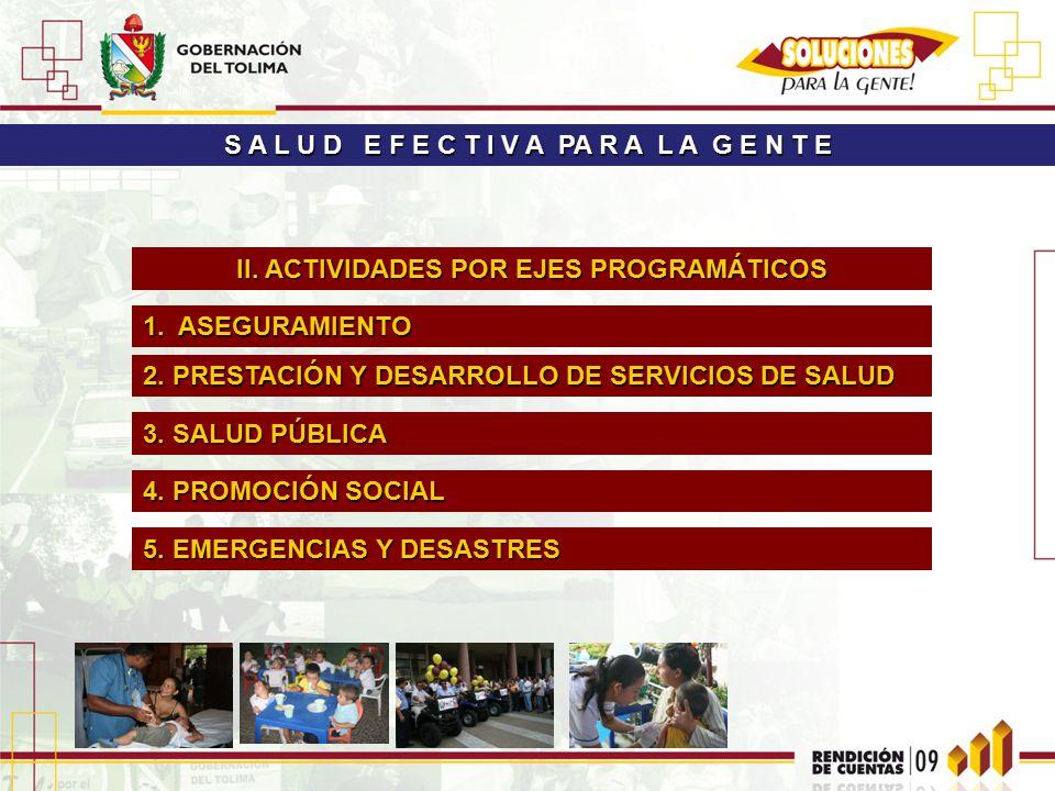II. ACTIVIDADES POR EJES PROGRAMÁTICOS 2. PRESTACIÓN Y DESARROLLO DE SERVICIOS DE SALUD 4.